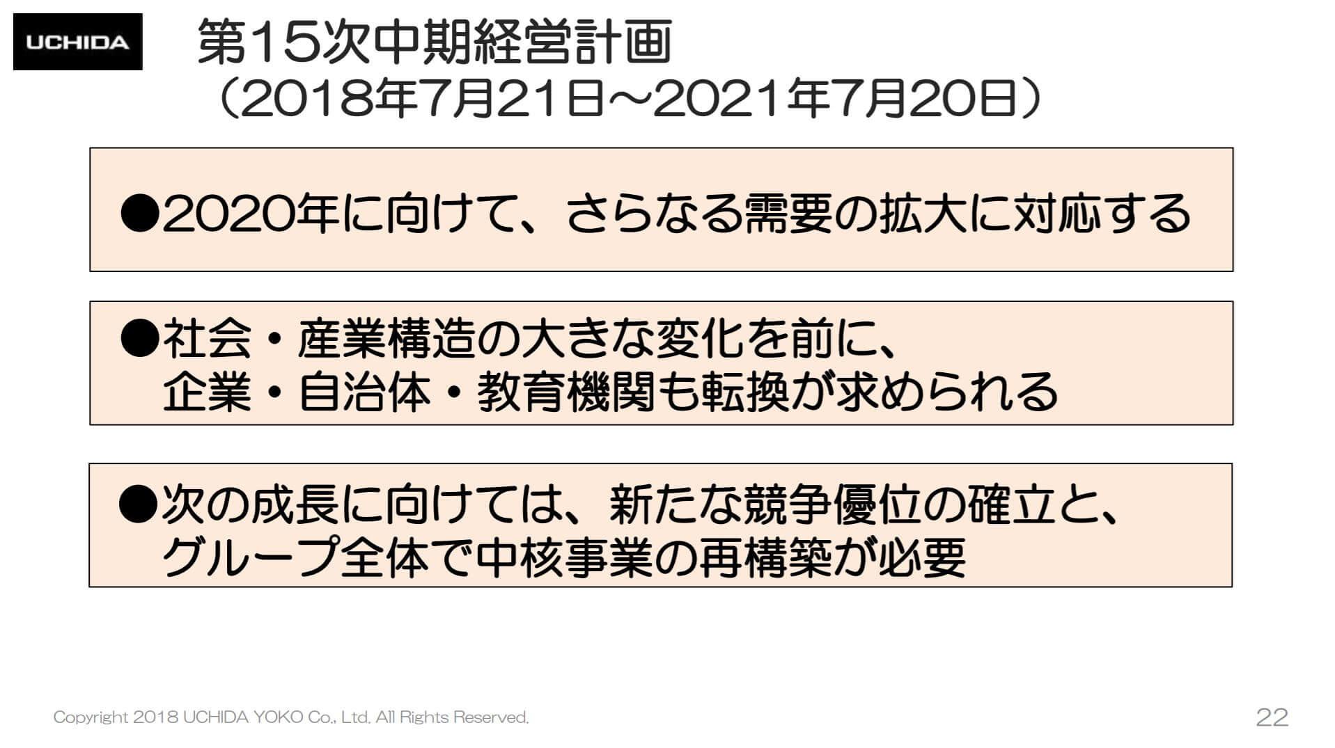 内田洋行の2018年7月期決算説明会資料、今後の成長戦略